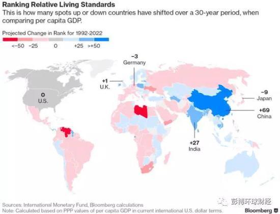 世界各国gdp排名_gdp人均收入