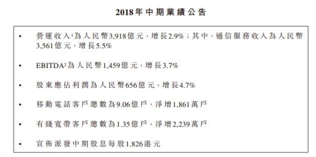 中国移动公告截图